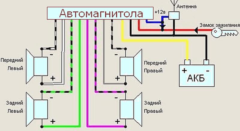 shema-podklyucheniya-provodov-k-magnitole-6313.png